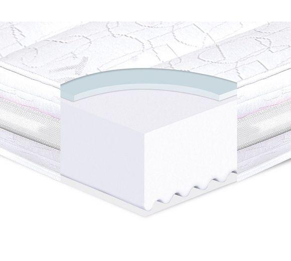 матрак Memory Silver Flex / мемори силвър флекс /, двулицев - 2