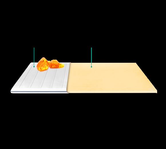 Топ матрак Amber Star / Амбър Стар - топ матрак с кехлибар - 2