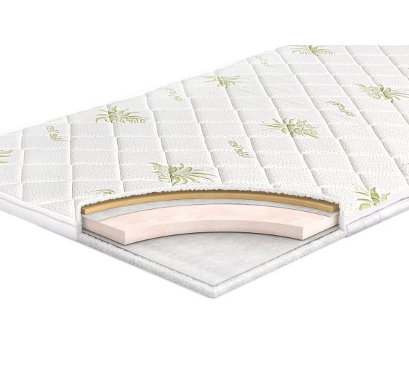 Aloe Memo Flex  mattress topper - 2