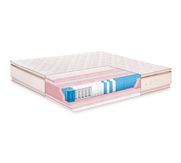 CYDONIA mattress - 3