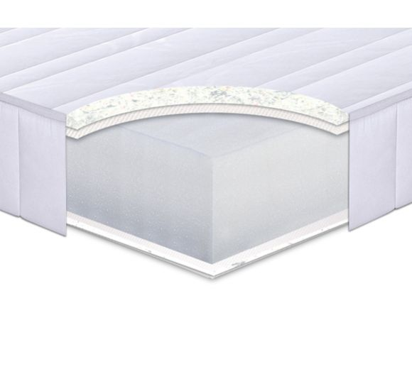Ergonomic mattress - 3