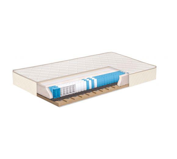 FAVOURITE NOVA one-sided mattress - 2