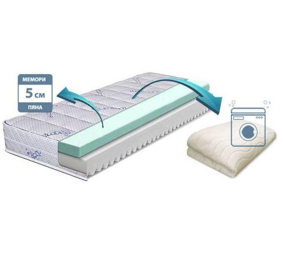 Lavender Memory mattress - 2