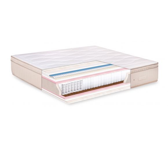 NORD STAR mattress - 4
