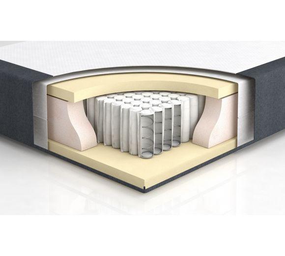 Polaris plus el Boxspring Bed - 5