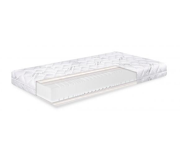 San Marino Silver mattress - 2