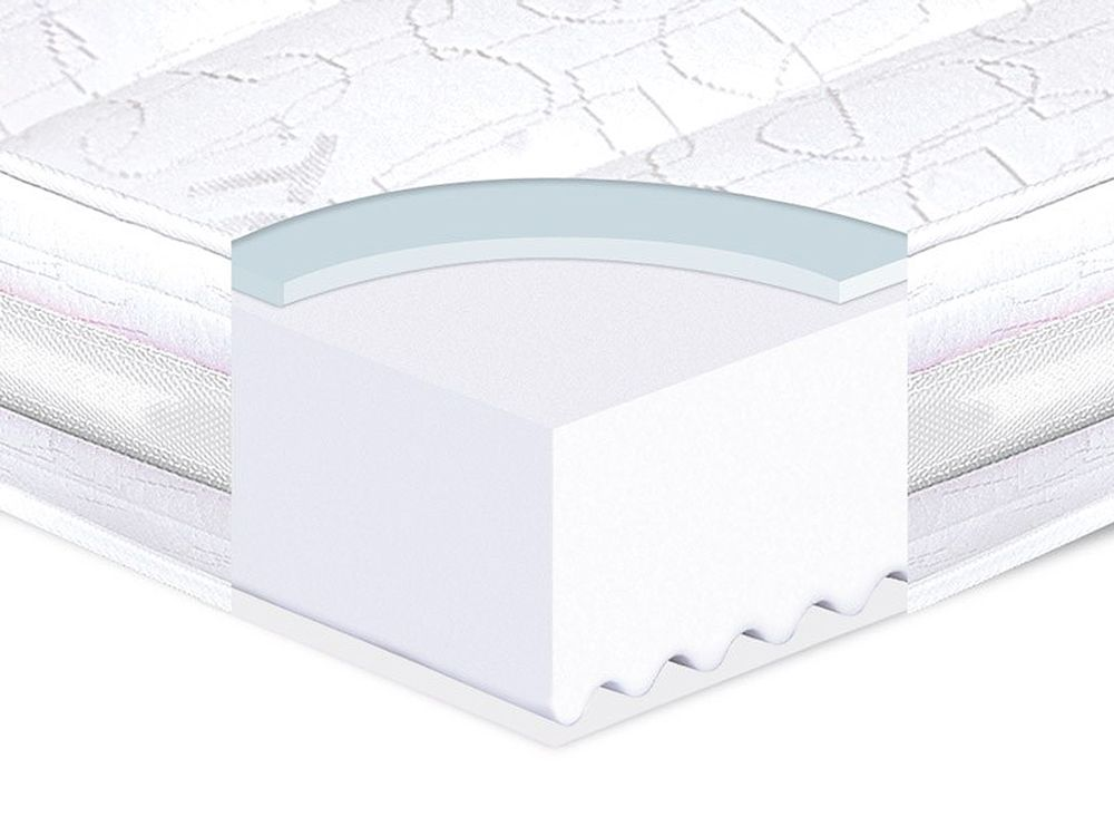 Ted Bed Mattress