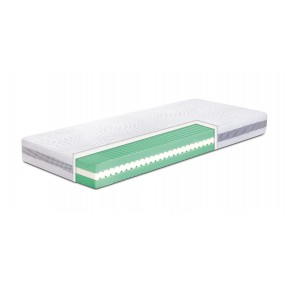 Sleep Genesis presents: Ergo Disk orthopedic two-sided mattress