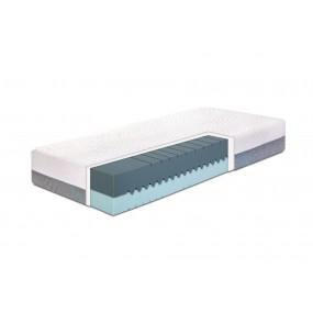 Sleep Genesis представя: двулицев матрак Flex Fit