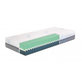 Sleep Genesis presents: Flex Fusion two-sided mattress