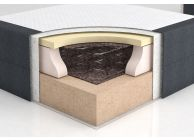 Diva Boxspring Bed with 4 drawers - 1t