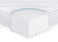Eco Clima Lyocell mattress, two-sided OUTLET - 2t