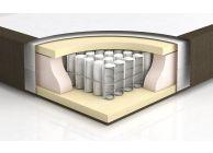 Polaris el Boxspring Bed - 2t