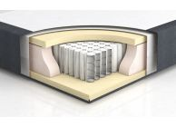 Polaris plus el Boxspring Bed - 5t